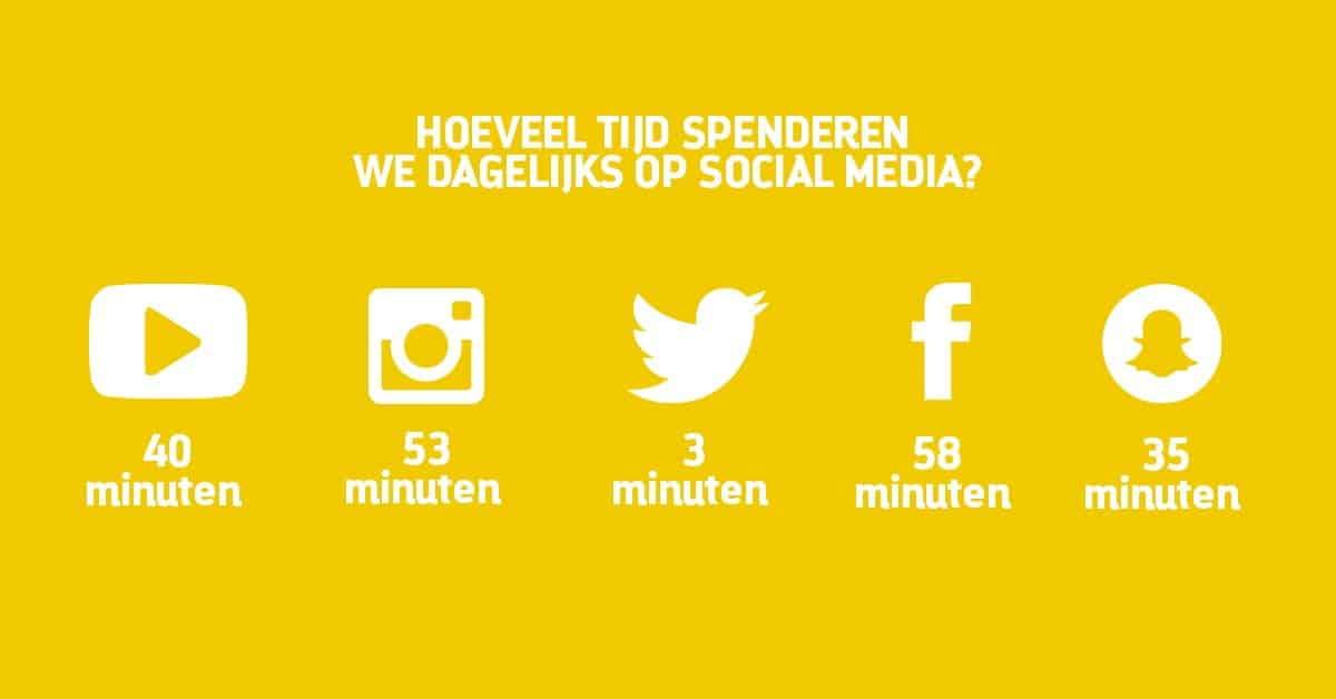 Blog: Hoeveel tijd spenderen we dagelijks op social media